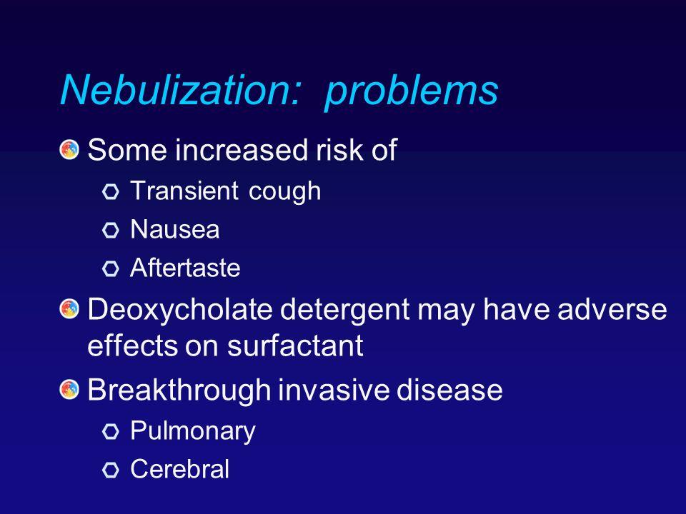 Nebulization: problems