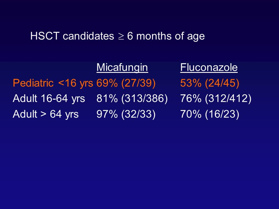 HSCT candidates  6 months of age