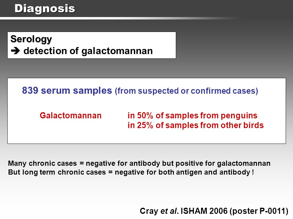 Diagnosis Serology  detection of galactomannan