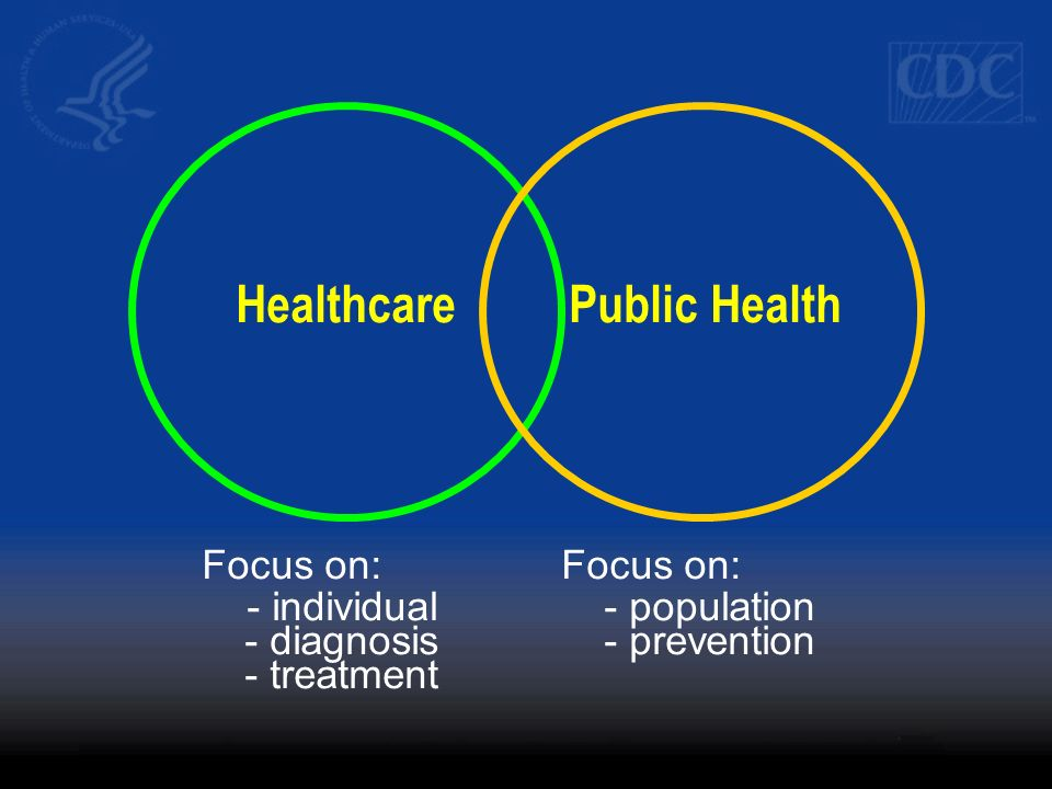 Healthcare Public Health
