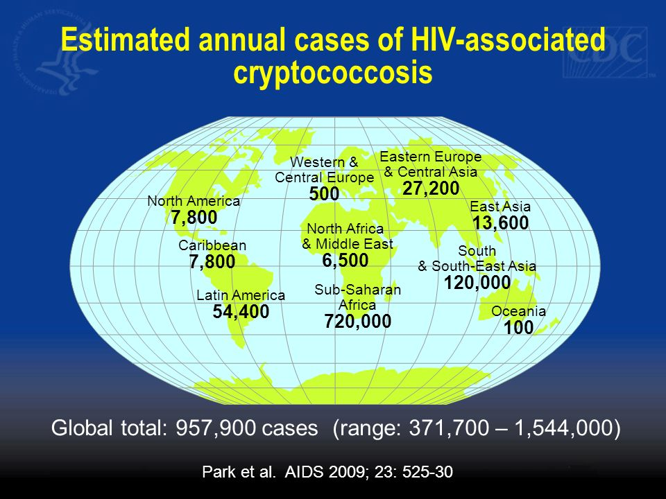 Estimated annual cases of HIV-associated cryptococcosis