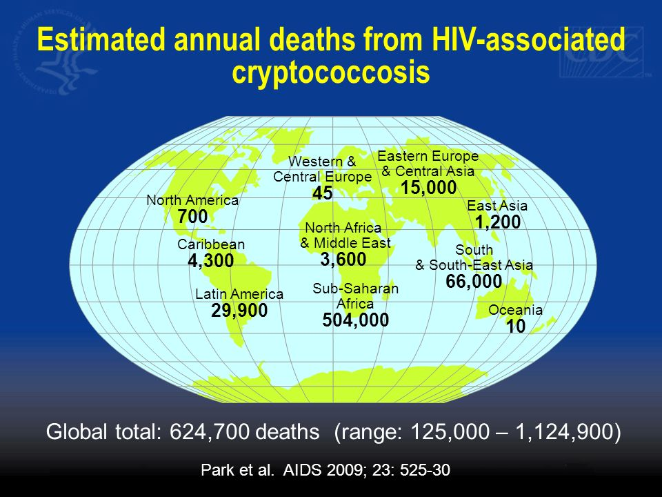 Estimated annual deaths from HIV-associated cryptococcosis