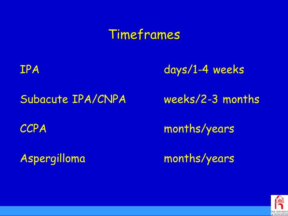 Timeframes IPA days/1-4 weeks Subacute IPA/CNPA weeks/2-3 months