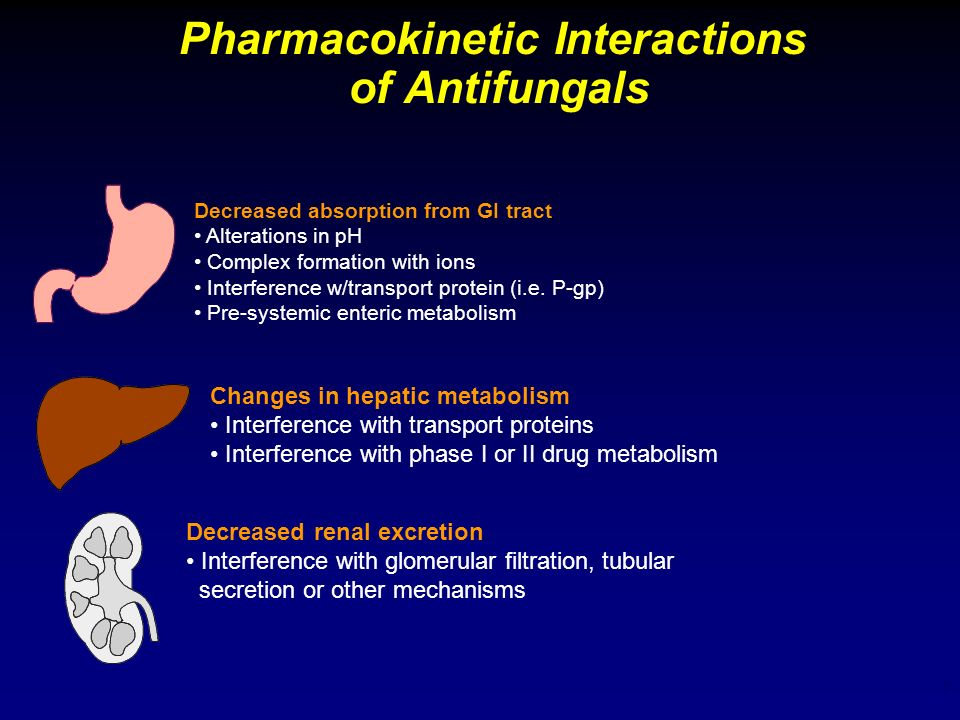 Pharmacokinetic Interactions of Antifungals