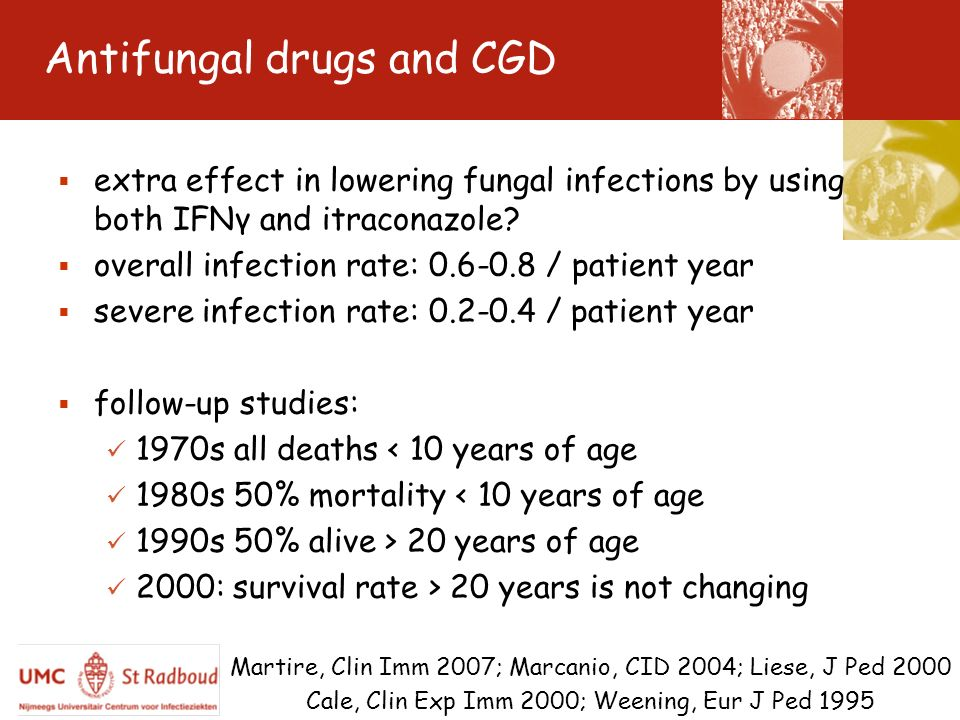 Antifungal drugs and CGD