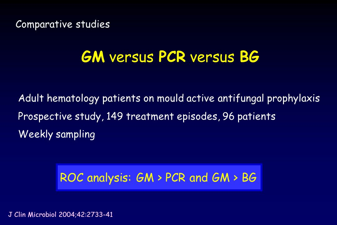 GM versus PCR versus BG ROC analysis: GM > PCR and GM > BG