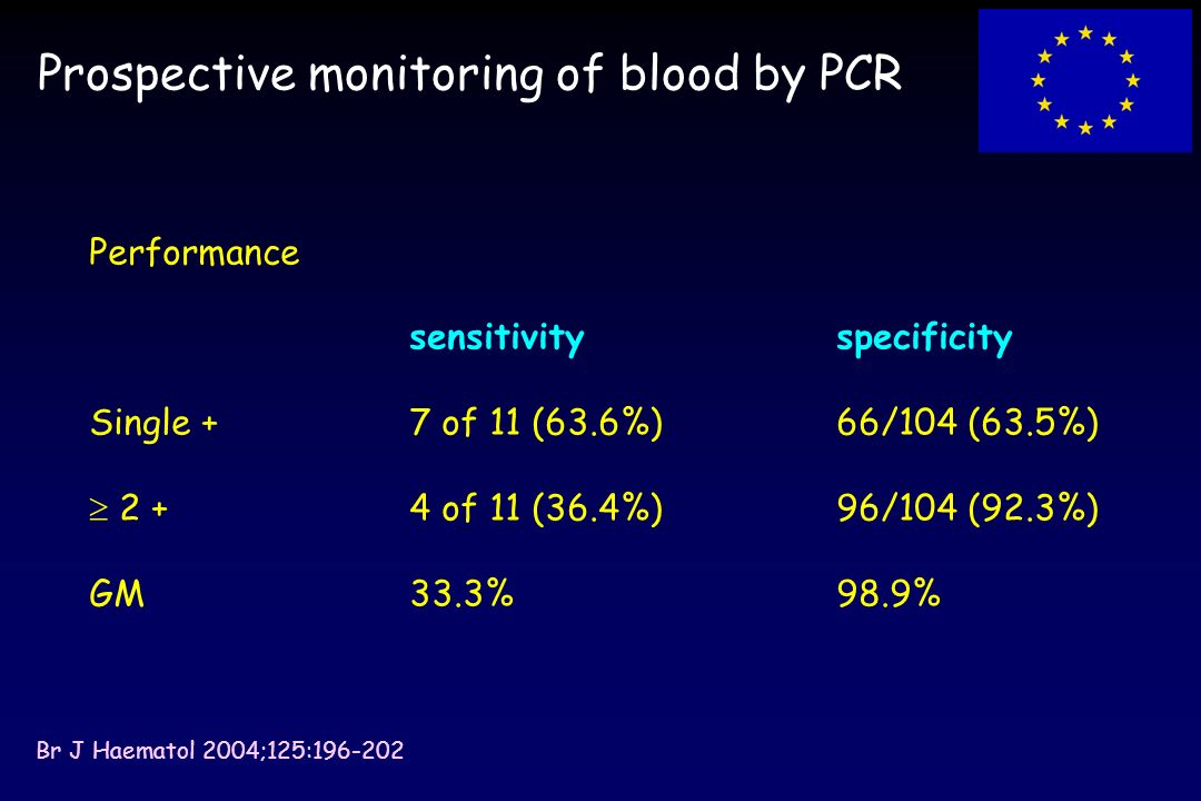 Prospective monitoring of blood by PCR
