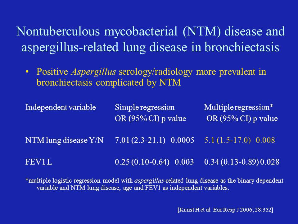 Nontuberculous mycobacterial (NTM) disease and aspergillus-related lung disease in bronchiectasis