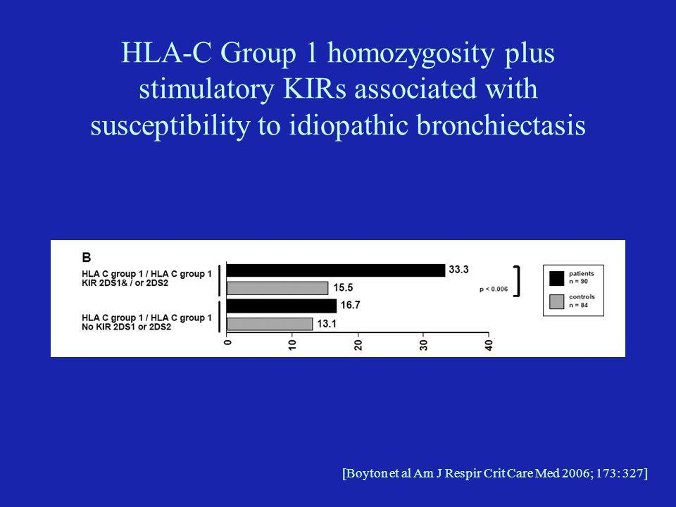 HLA-C Group 1 homozygosity plus stimulatory KIRs associated with susceptibility to idiopathic bronchiectasis