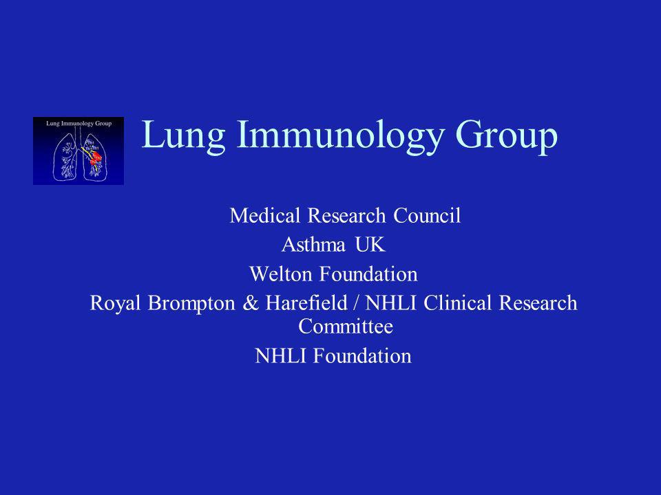 Lung Immunology Group Asthma UK Welton Foundation
