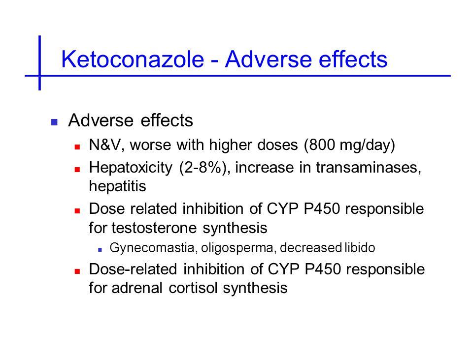 Ketoconazole - Adverse effects