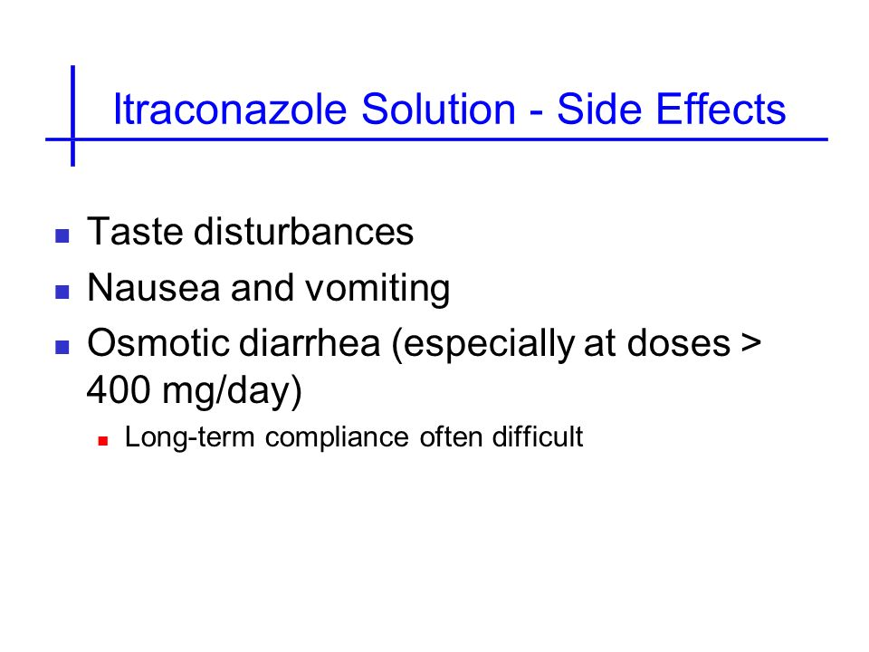 Itraconazole Side Effects Dogs
