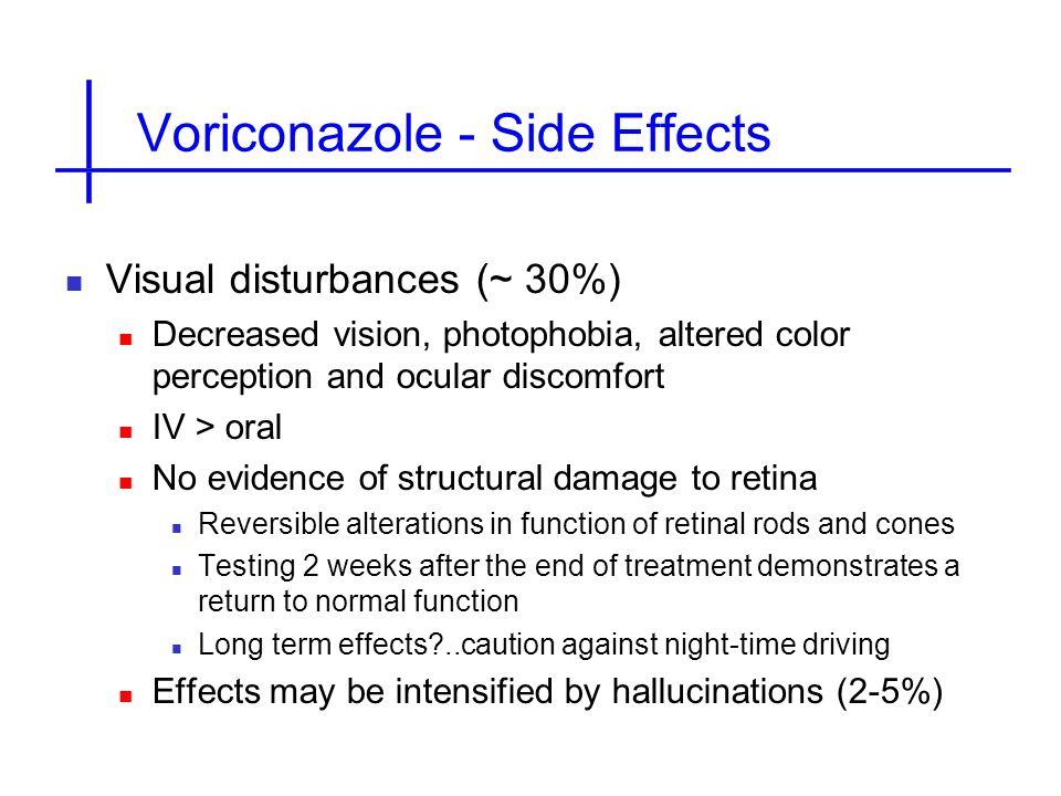 Voriconazole - Side Effects