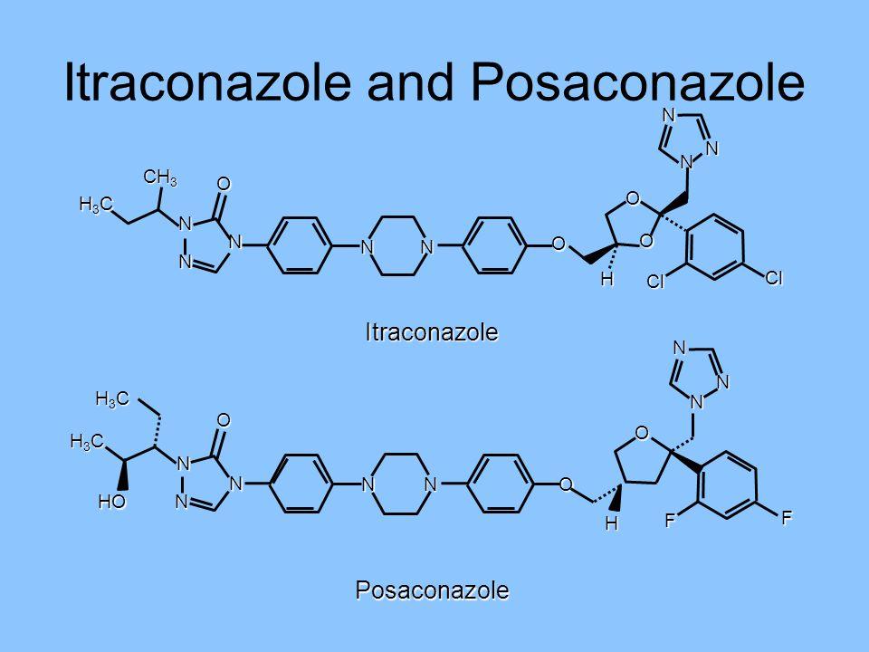 Itraconazole and Posaconazole