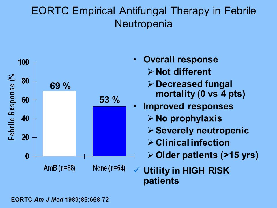 EORTC Empirical Antifungal Therapy in Febrile Neutropenia
