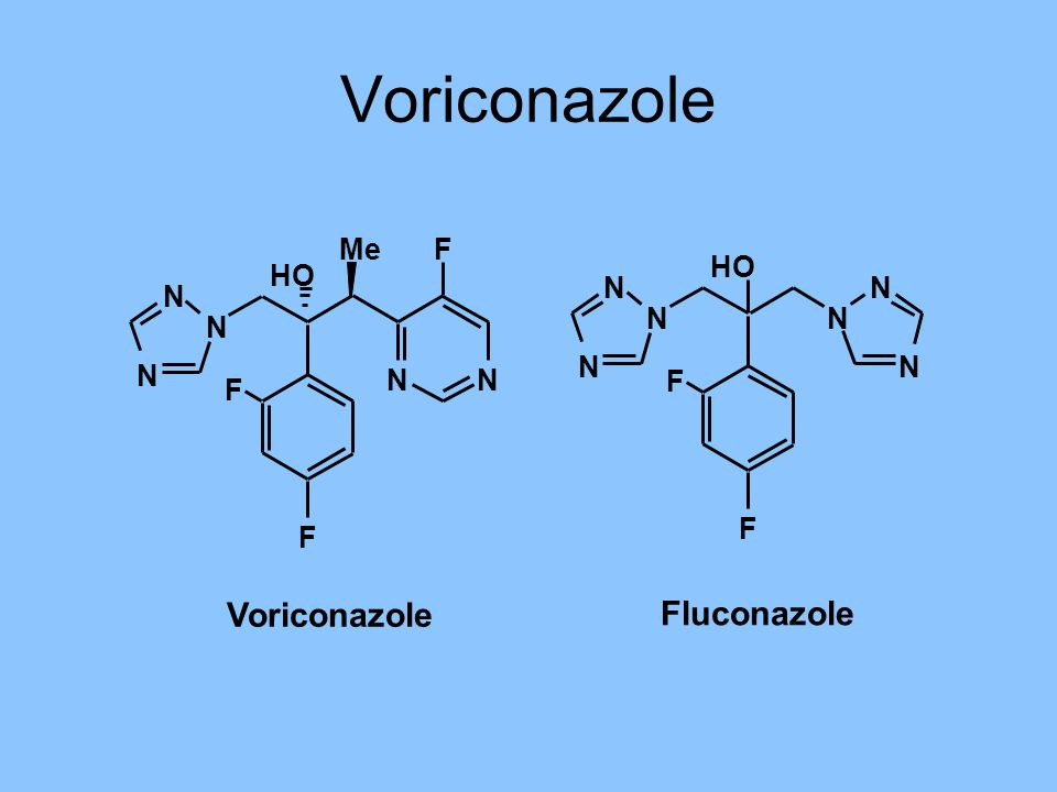 Voriconazole N Me HO F N HO F Voriconazole Fluconazole