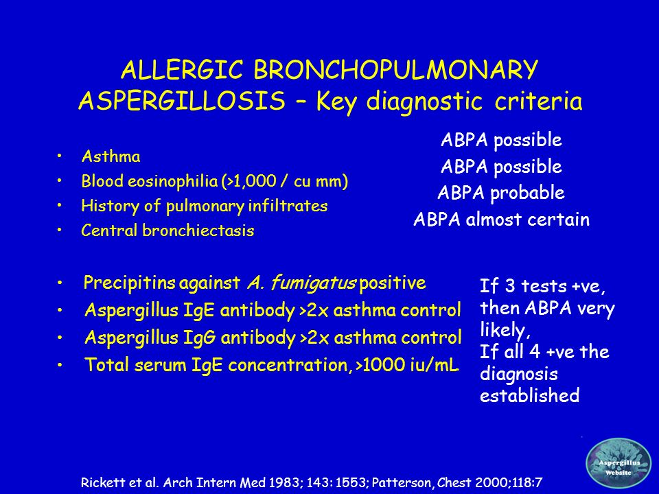 ALLERGIC BRONCHOPULMONARY ASPERGILLOSIS – Key diagnostic criteria