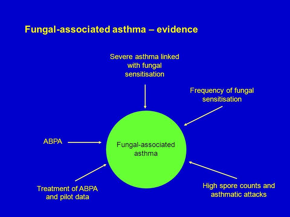 Fungal-associated asthma – evidence