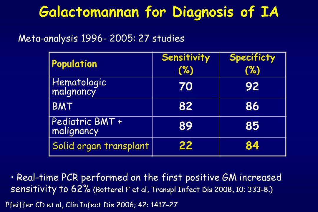 Galactomannan for Diagnosis of IA