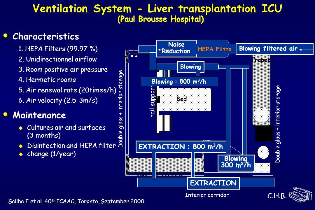 Ventilation System - Liver transplantation ICU (Paul Brousse Hospital)