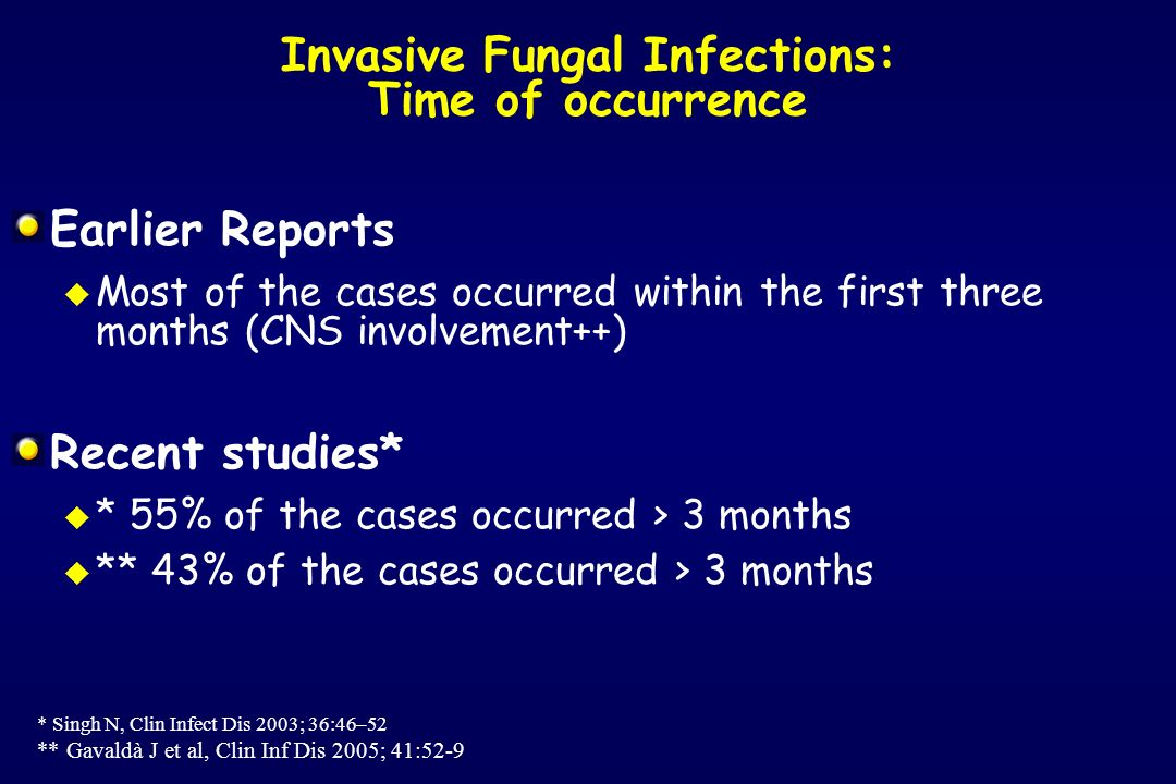 Invasive Fungal Infections: Time of occurrence