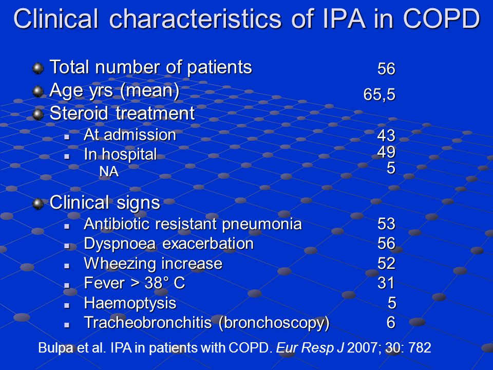 Clinical characteristics of IPA in COPD