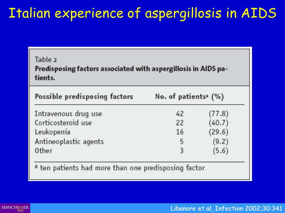 Italian experience of aspergillosis in AIDS