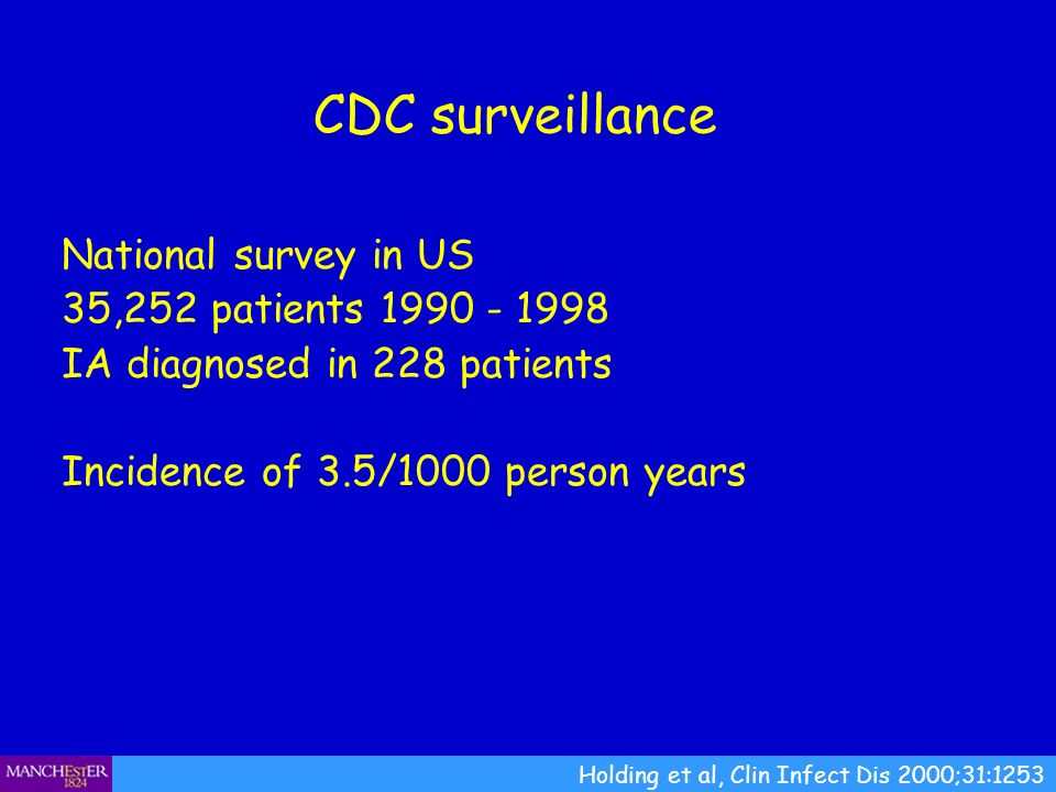 CDC surveillance National survey in US 35,252 patients 1990 - 1998