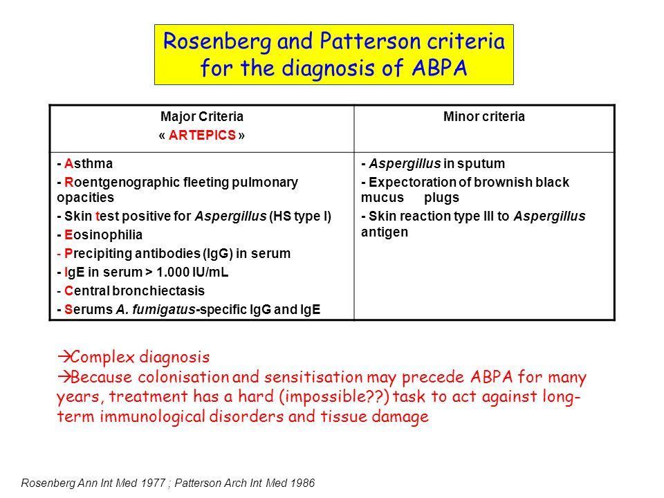 Rosenberg and Patterson criteria for the diagnosis of ABPA