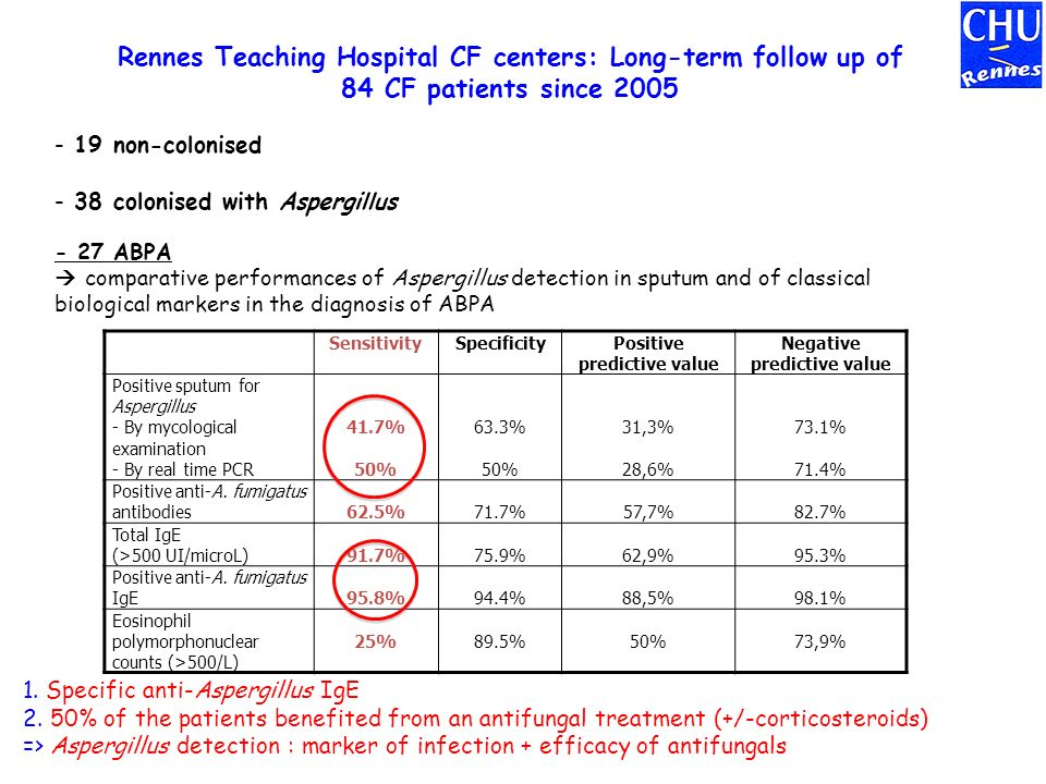 Rennes Teaching Hospital CF centers: Long-term follow up of 84 CF patients since 2005