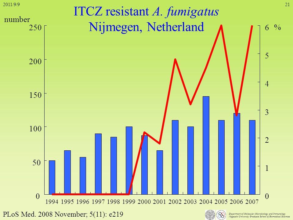 ITCZ resistant A. fumigatus