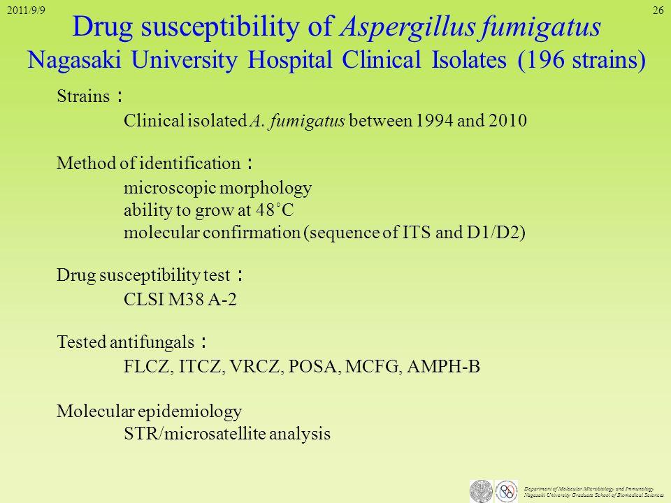 Drug susceptibility of Aspergillus fumigatus
