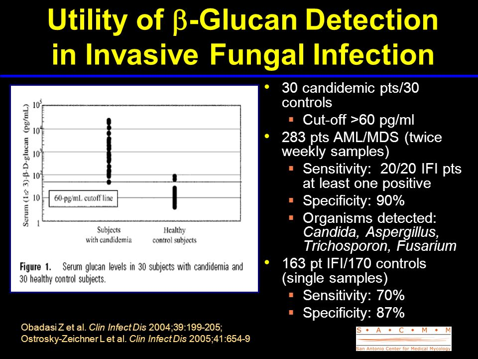 Utility of -Glucan Detection in Invasive Fungal Infection
