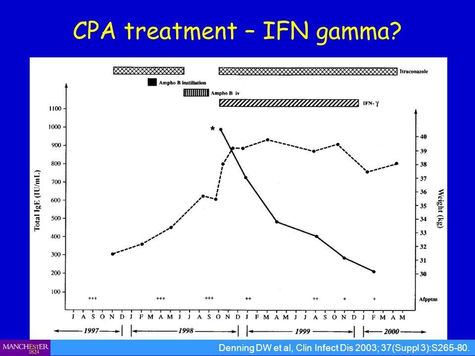 CPA treatment – IFN gamma