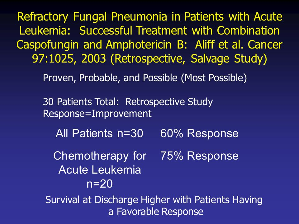 Chemotherapy for Acute Leukemia n=20 75% Response