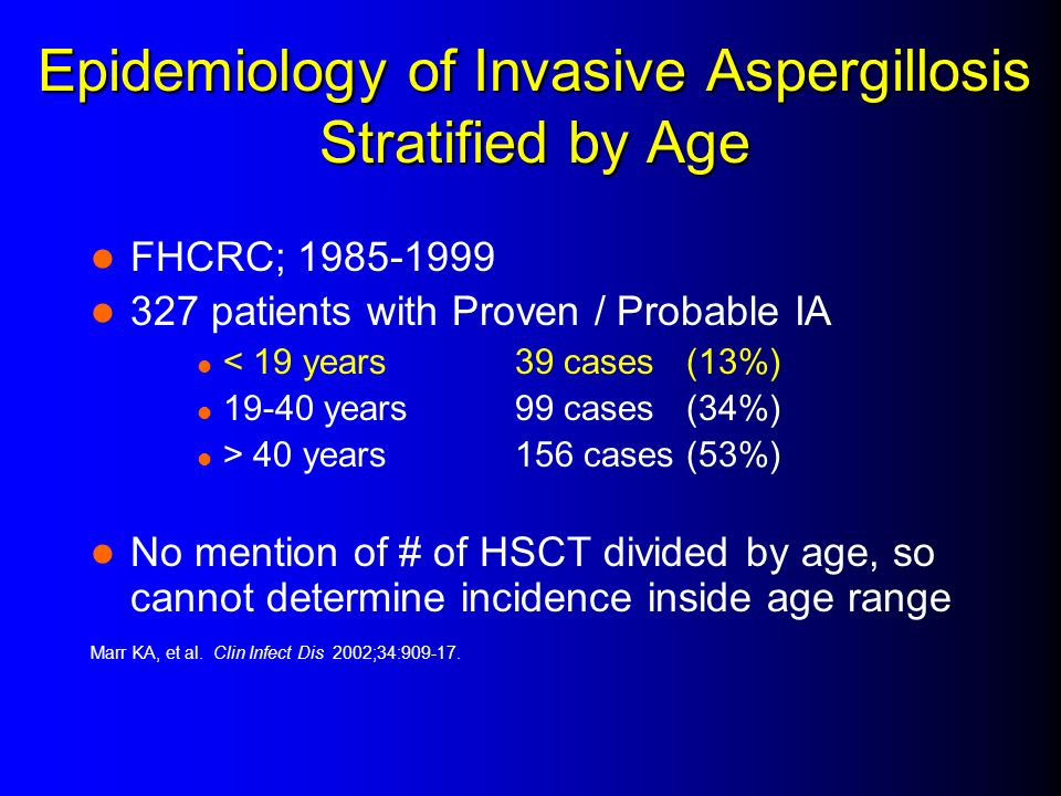 Epidemiology of Invasive Aspergillosis Stratified by Age