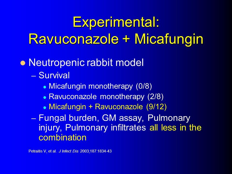 Experimental: Ravuconazole + Micafungin