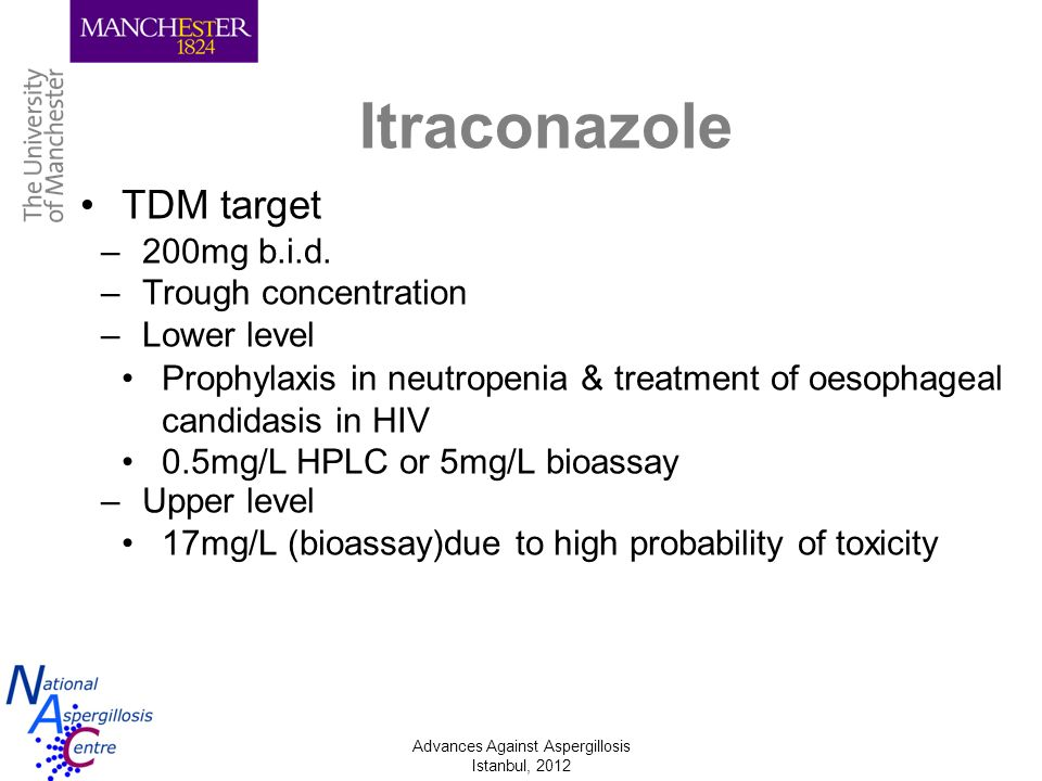 Itraconazole TDM target 200mg b.i.d. Trough concentration Lower level
