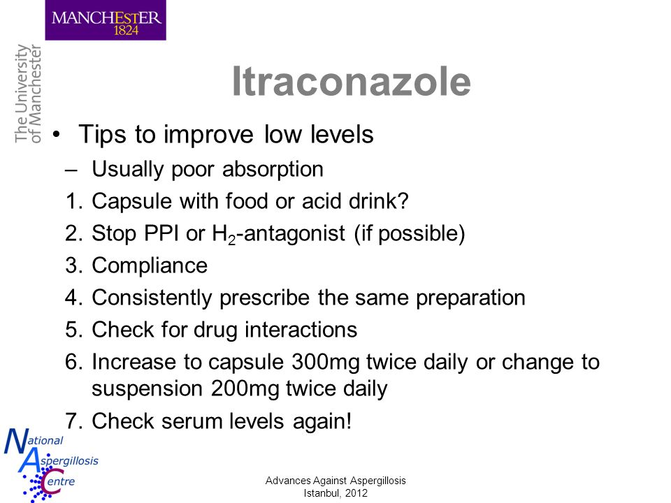 Itraconazole Tips to improve low levels Usually poor absorption
