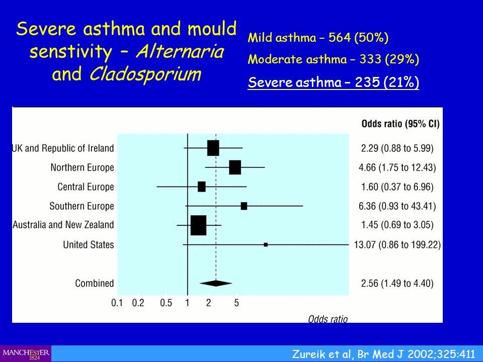 Severe asthma and mould senstivity – Alternaria and Cladosporium