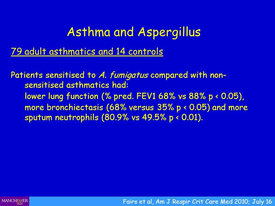 Asthma and Aspergillus
