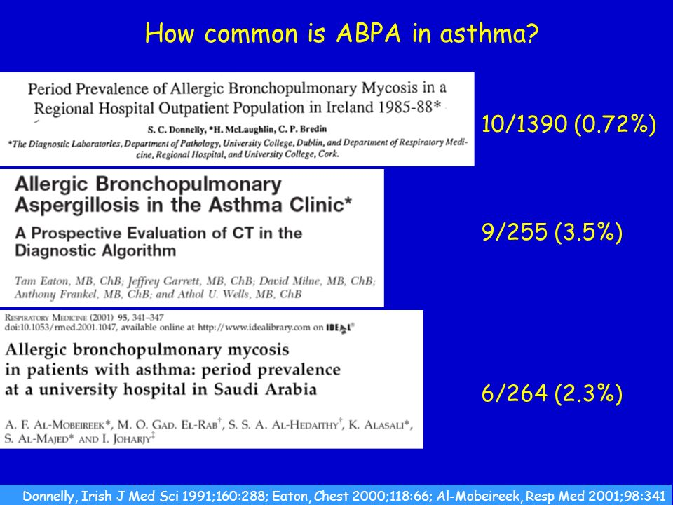 How common is ABPA in asthma