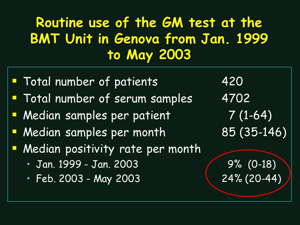 Routine use of the GM test at the BMT Unit in Genova from Jan