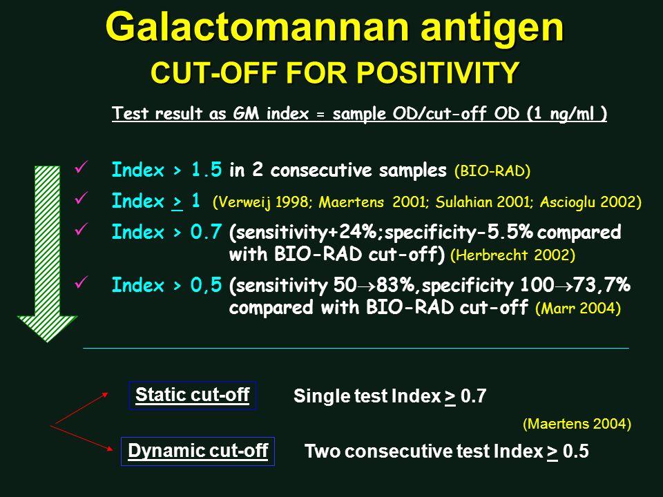 Galactomannan antigen CUT-OFF FOR POSITIVITY