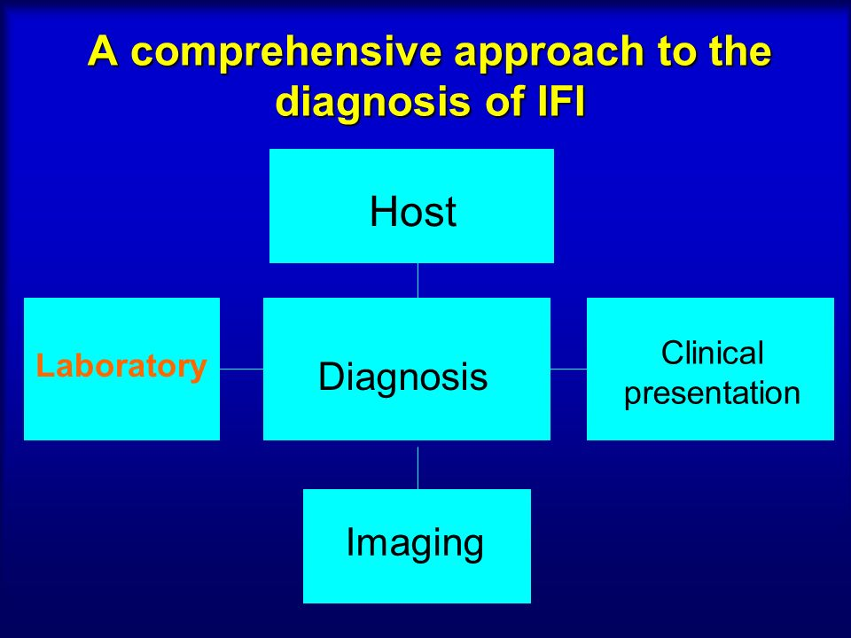 A comprehensive approach to the diagnosis of IFI