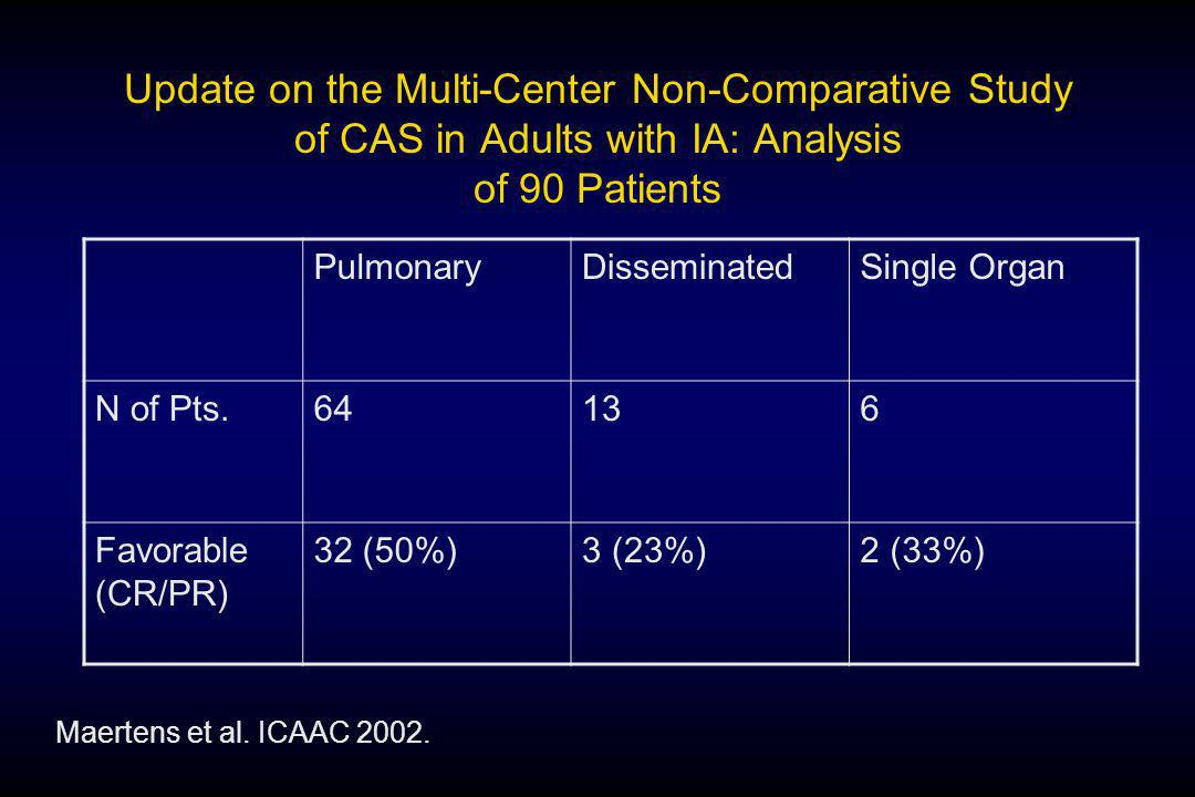 Update on the Multi-Center Non-Comparative Study of CAS in Adults with IA: Analysis of 90 Patients
