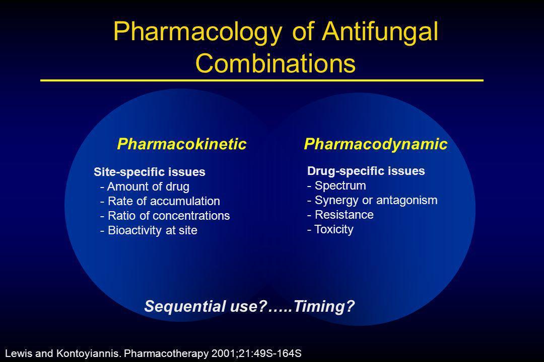 Pharmacology of Antifungal Combinations