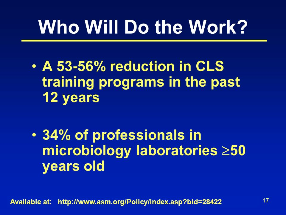 Who Will Do the Work A 53-56% reduction in CLS training programs in the past 12 years.