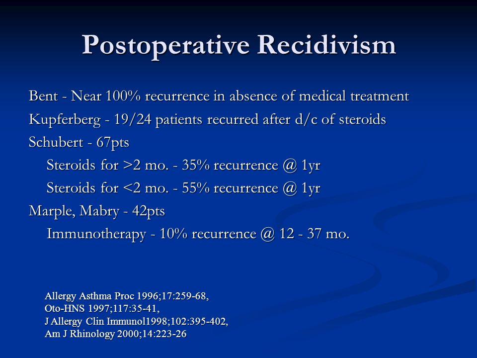 Postoperative Recidivism