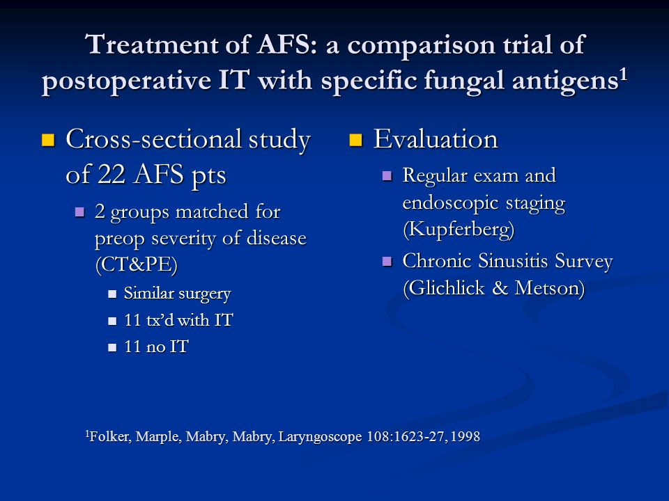 Cross-sectional study of 22 AFS pts Evaluation